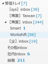 Outlook2013-inbox-folders