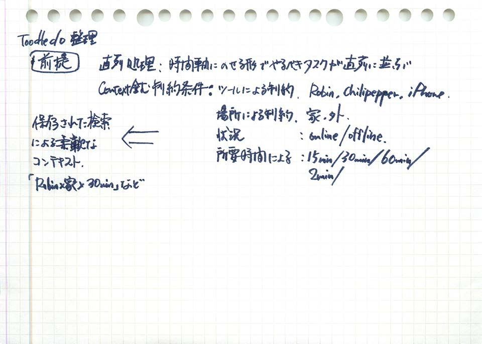 手書きメモ
